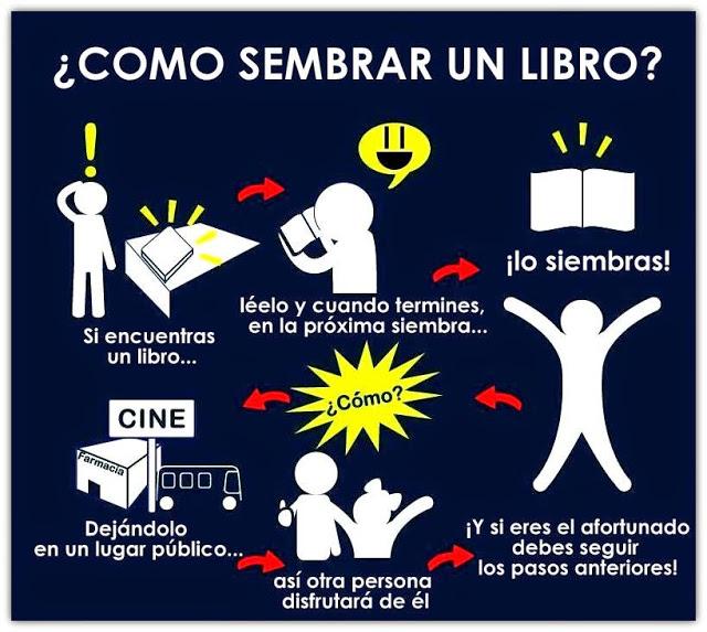¿Cómo sembrar un libro?