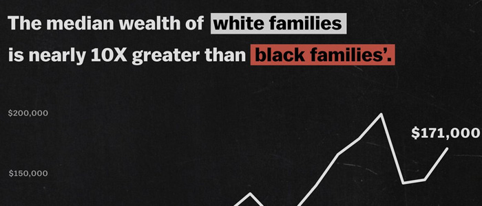 explained racial